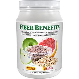 Fiber-Benefits